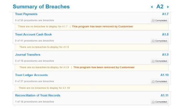 summary of breaches