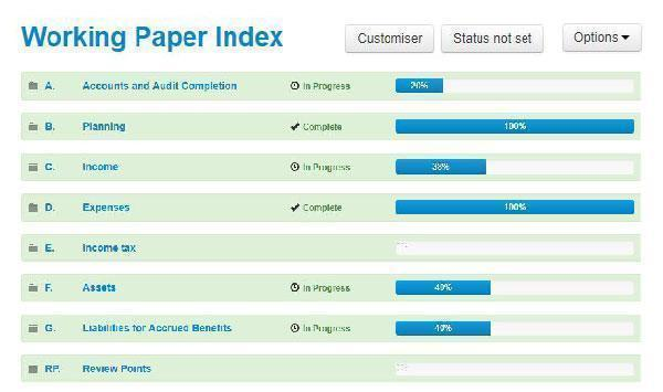 working paper index